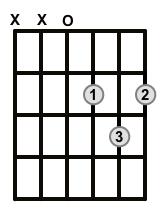 Chord Diagram D basic