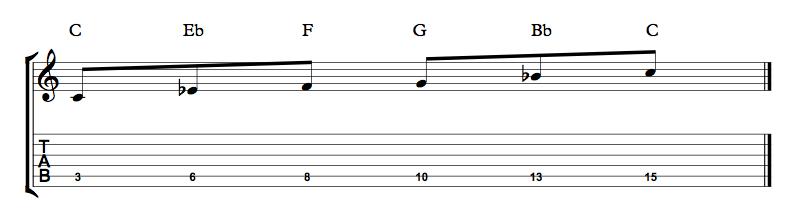 C Minor Pent 5 String