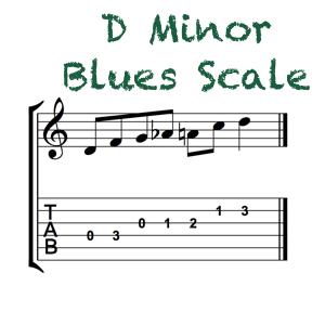 D Minor Blues Feature
