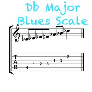 Db Major Blues Feature