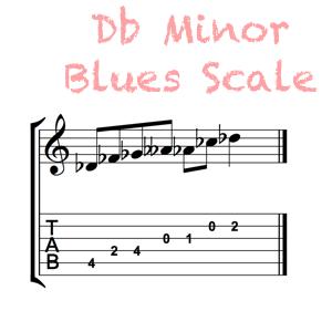 Db Minor Blues Feature