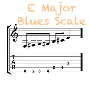 12 Bar Blues In E Major 120BPM