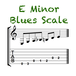 E Minor Blues Scale - Positions Along The Fretboard - Online