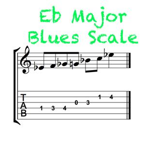 12 Bar Blues In E-Flat Major 120BPM