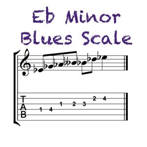 Eb Minor Blues Feature