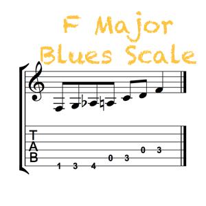 F Major Blues Feature