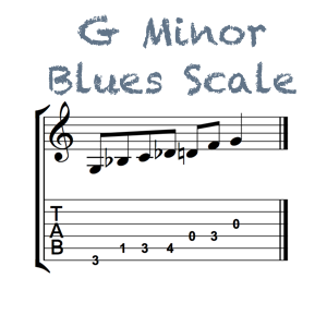 G Minor Blues Feature