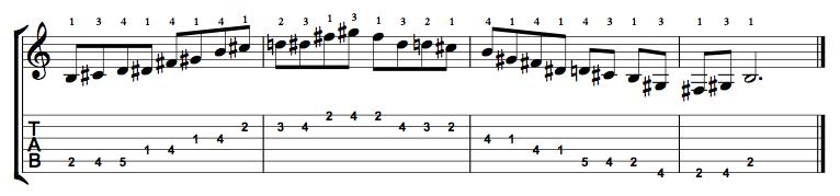 Major-Blues-Scale-Notes-Key-B-Pos-1-Shape-4