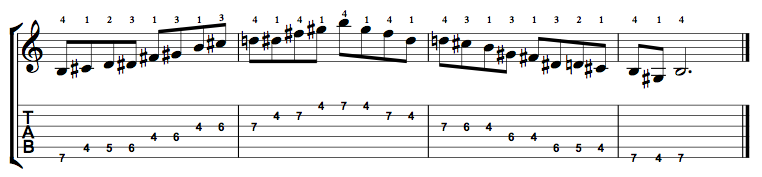Major-Blues-Scale-Notes-Key-B-Pos-4-Shape-5