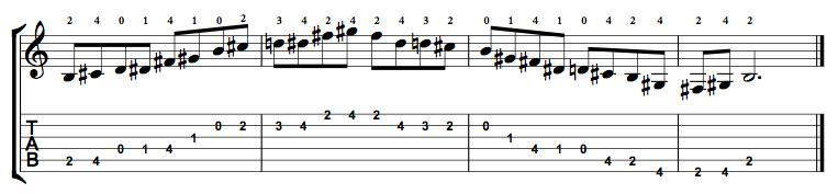 Major-Blues-Scale-Notes-Key-B-Pos-Open-Shape-0