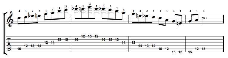 Major-Blues-Scale-Notes-Key-C-Pos-12-Shape-3