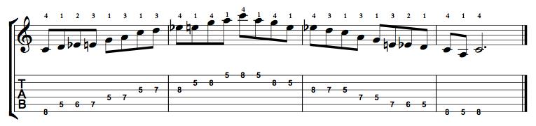 Major-Blues-Scale-Notes-Key-C-Pos-5-Shape-5