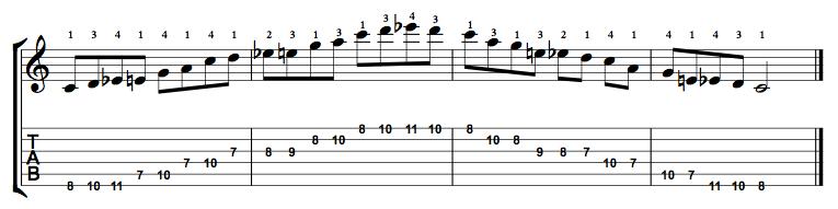 Major-Blues-Scale-Notes-Key-C-Pos-7-Shape-1