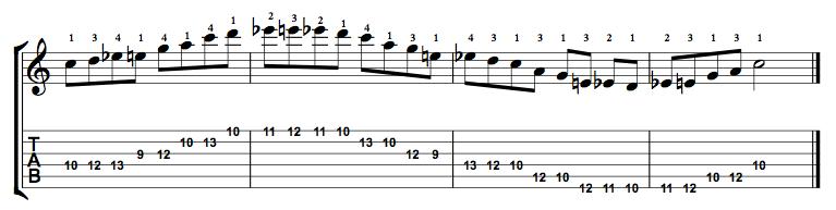 Major-Blues-Scale-Notes-Key-C-Pos-9-Shape-2