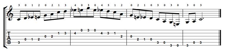 Major-Blues-Scale-Notes-Key-C-Pos-Open-Shape-0