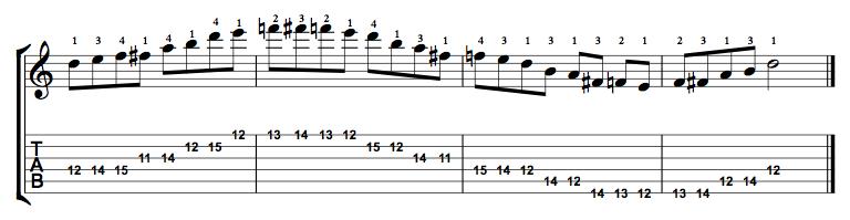 Major-Blues-Scale-Notes-Key-D-Pos-11-Shape-2