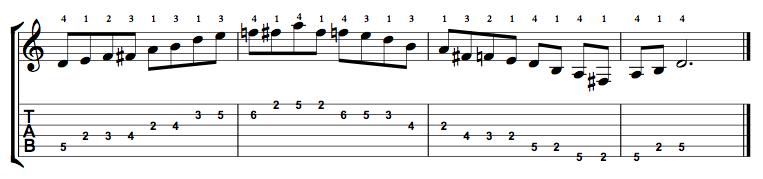 Major-Blues-Scale-Notes-Key-D-Pos-2-Shape-3