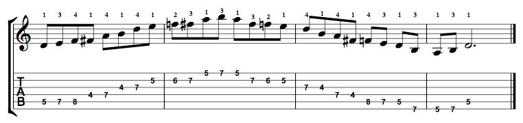 Major-Blues-Scale-Notes-Key-D-Pos-4-Shape-4