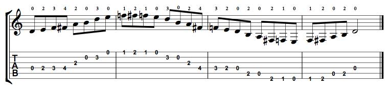 Major-Blues-Scale-Notes-Key-D-Pos-Open-Shape-0