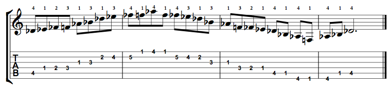 Db Major Blues Scale on the Guitar – 5 CAGED Positions, Tabs and Theory