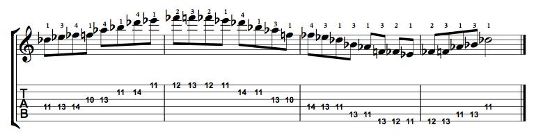 Major-Blues-Scale-Notes-Key-Db-Pos-10-Shape-2