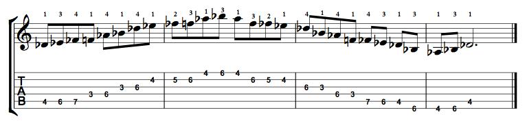 Major-Blues-Scale-Notes-Key-Db-Pos-3-Shape-4