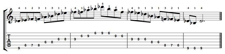 Major-Blues-Scale-Notes-Key-Db-Pos-6-Shape-5