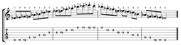 Major-Blues-Scale-Notes-Key-Db-Pos-8-Shape-1