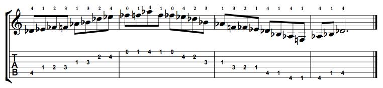 Major-Blues-Scale-Notes-Key-Db-Pos-Open-Shape-0