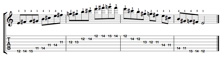 Major-Blues-Scale-Notes-Key-E-Pos-11-Shape-1