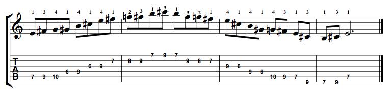 Major-Blues-Scale-Notes-Key-E-Pos-6-Shape-4