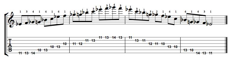 Major-Blues-Scale-Notes-Key-Eb-Pos-10-Shape-1