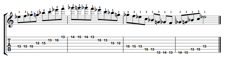 Major-Blues-Scale-Notes-Key-Eb-Pos-12-Shape-2