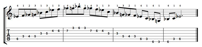 Major-Blues-Scale-Notes-Key-Eb-Pos-3-Shape-3