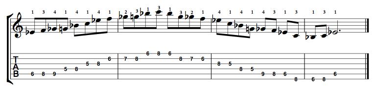 Major-Blues-Scale-Notes-Key-Eb-Pos-5-Shape-4
