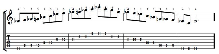 Major-Blues-Scale-Notes-Key-Eb-Pos-8-Shape-5