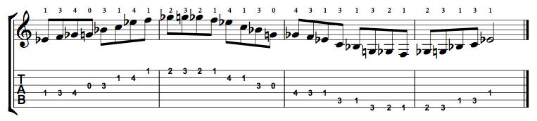 Major-Blues-Scale-Notes-Key-Eb-Pos-Open-Shape-0