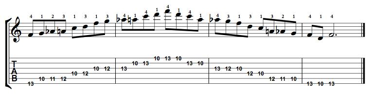 Major-Blues-Scale-Notes-Key-F-Pos-10-Shape-5