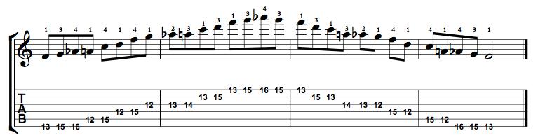Major-Blues-Scale-Notes-Key-F-Pos-12-Shape-1