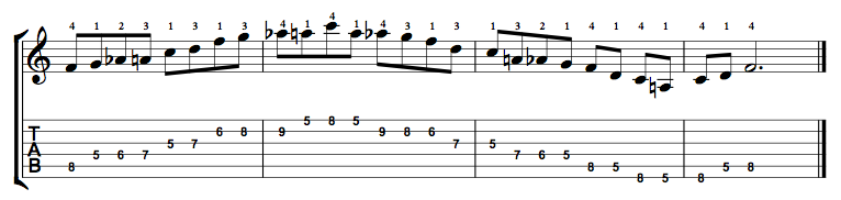 F Major Blues Scale