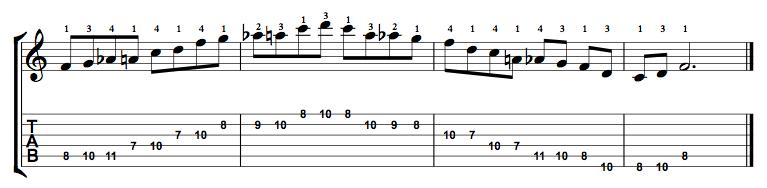 Major-Blues-Scale-Notes-Key-F-Pos-7-Shape-4