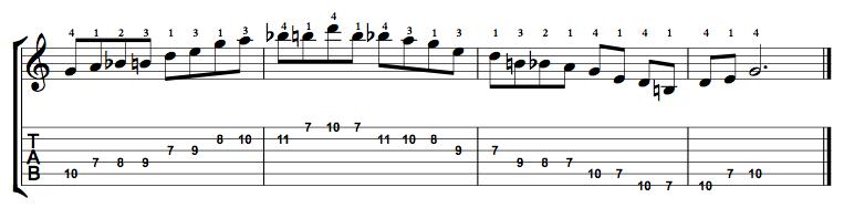 Major-Blues-Scale-Notes-Key-G-Pos-7-Shape-3