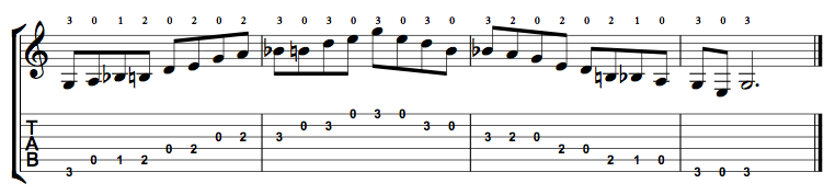 G Major Blues Scale on the Guitar – 5 CAGED Positions, Tabs and Theory