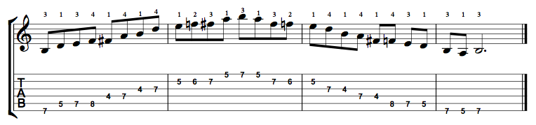 B Minor Blues Scale on the Guitar – 5 CAGED Positions, Tabs and Theory