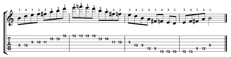 Minor-Blues-Scale-Notes-Key-B-Pos-9-Shape-2