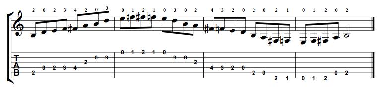 Minor-Blues-Scale-Notes-Key-B-Pos-Open-Shape-0