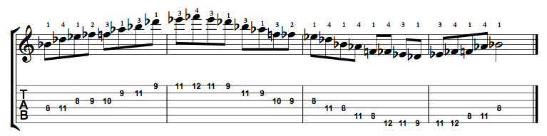 Minor-Blues-Scale-Notes-Key-Bb-Pos-8-Shape-2