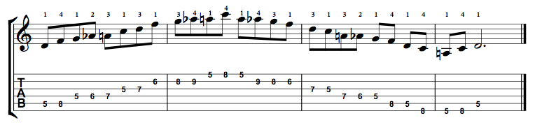 Minor-Blues-Scale-Notes-Key-D-Pos-5-Shape-4