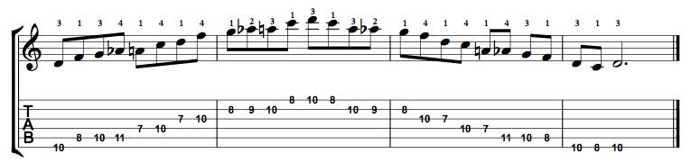 Minor-Blues-Scale-Notes-Key-D-Pos-7-Shape-5