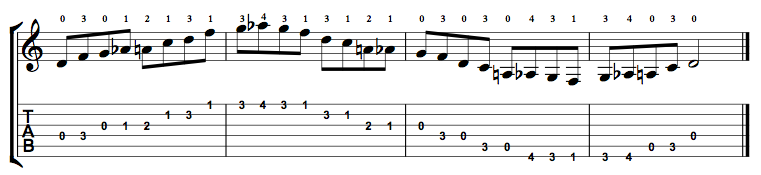 Minor-Blues-Scale-Notes-Key-D-Pos-Open-Shape-0